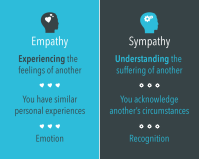 blog_Empathy-vs-Sympathy